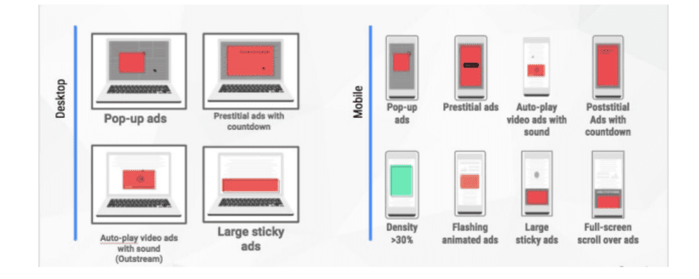 A Deeper Dive Into Chrome's New Ad Blocking Policies