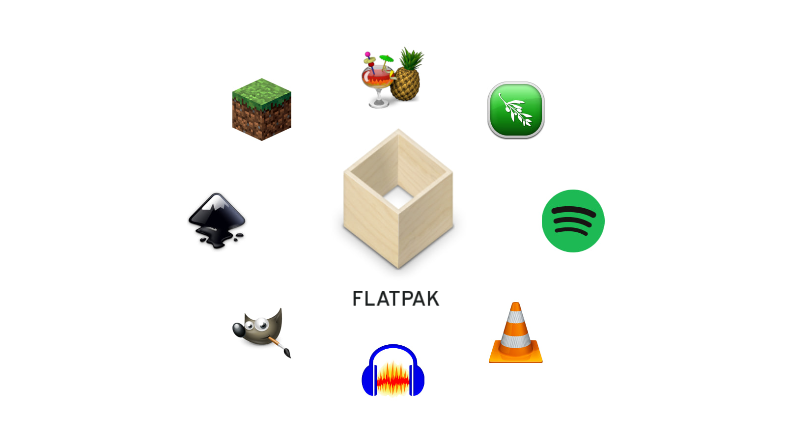 Install these popular desktop apps and more on your Chromebook with Flatpak