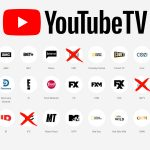 "Opinion: It's time for Google to bring ""a la carte"" pricing to YouTubeTV"