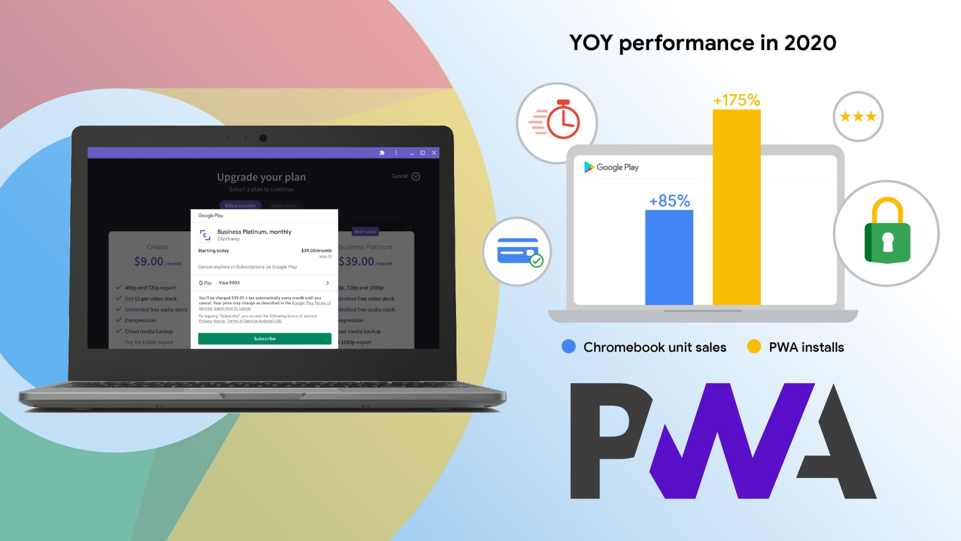 PWAs on the Play Store for Chromebooks getting a big upgrade for in-app payments