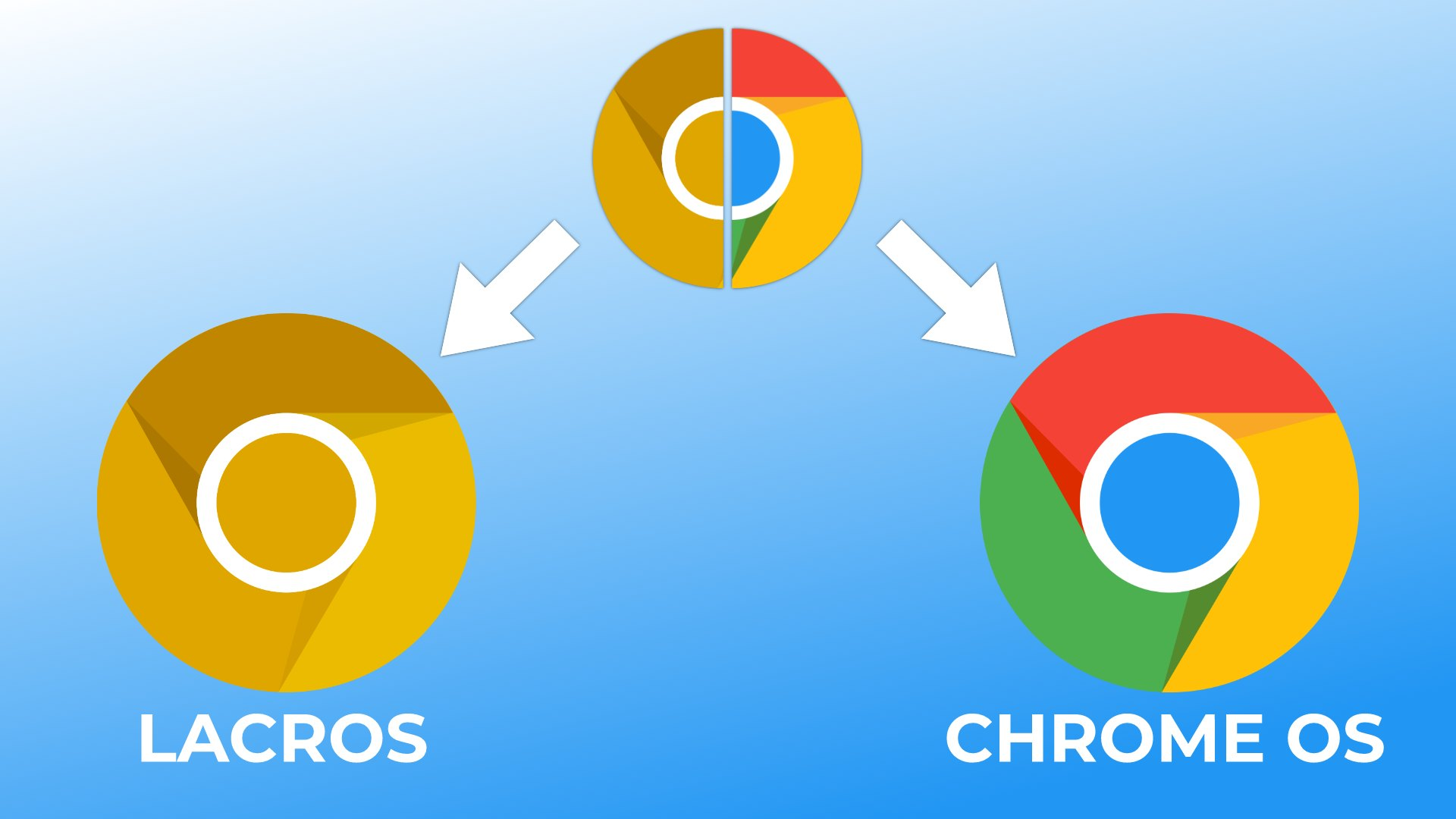 Why I predict Chrome and Chrome OS will split with the roll out of version 94